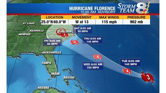 Resultado de imagem para Furacão Florence obriga 1,5 milhão de pessoas a deixar suas casas nos EUA